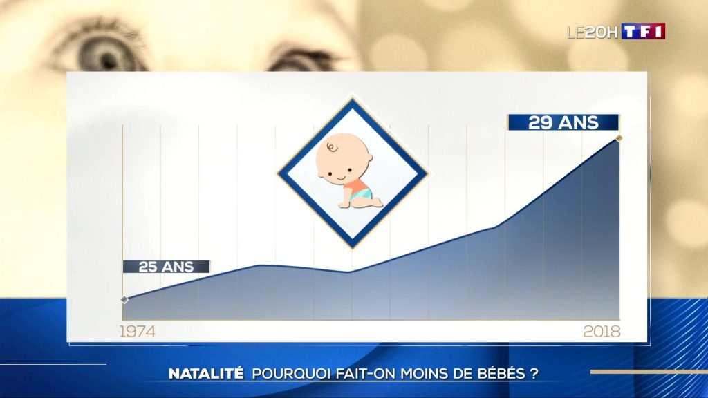 BeBee : le réseau social professionnel arrive en France