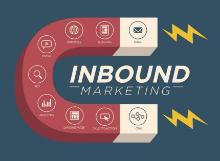 5 stratégies d'inbound marketing