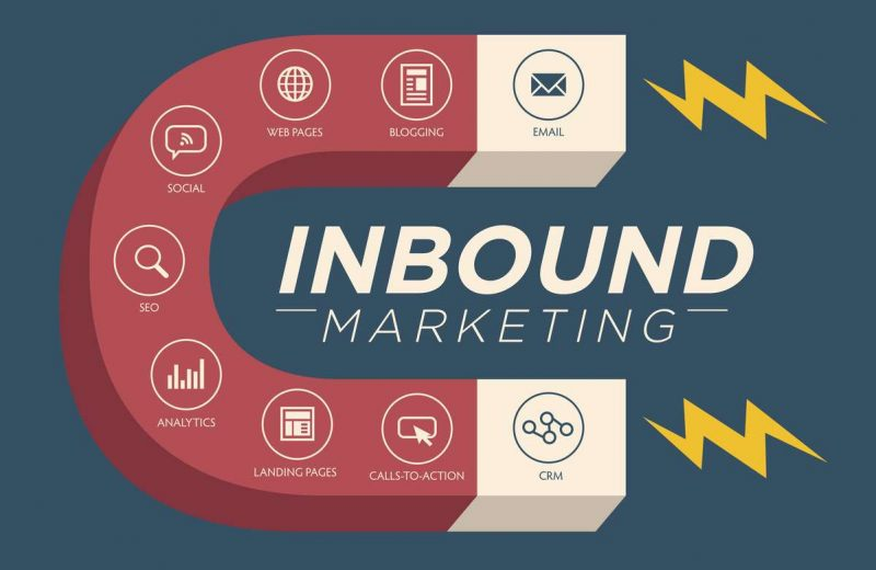 5 stratégies d'inbound marketing